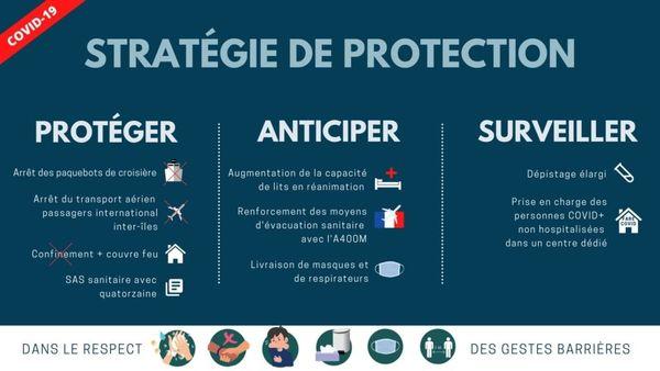 stratégie de protection hc