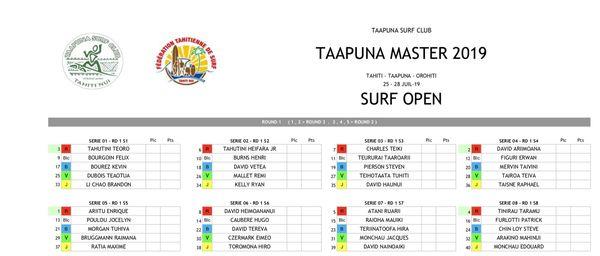 surfeurs engagés taapuna master