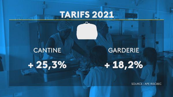 Hausse tarifs cantine et garderie Nouméa 2021