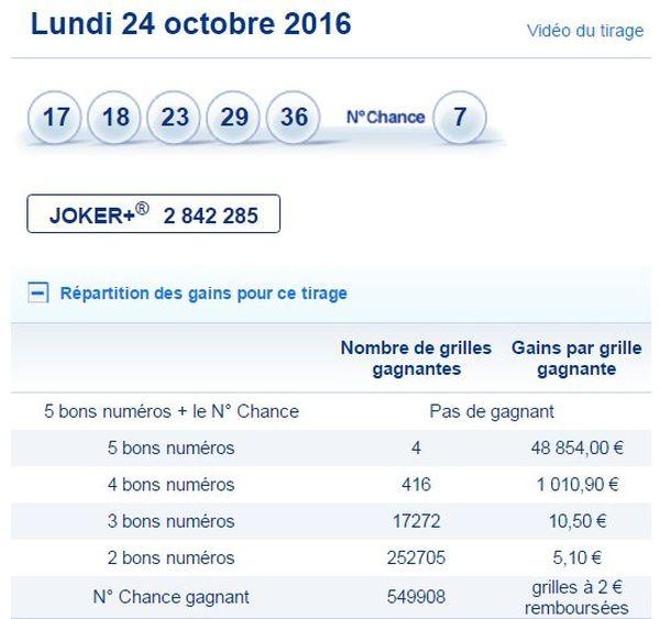 Loto 25 Oct 2016