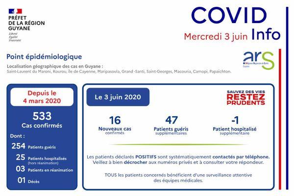 Covid info 3 juin
