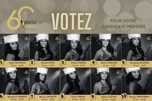 Miss Tahiti 2021 : votez
