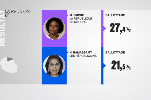 legislatives Réunion 6