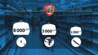 Bouclier qualité prix, infographie de l'économie attendue