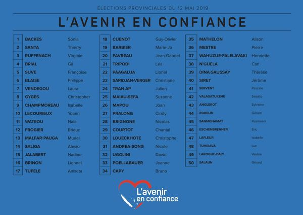 Avenir en Confiance. Bulletin liste Province Sud