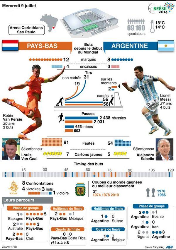 AFP Infographie