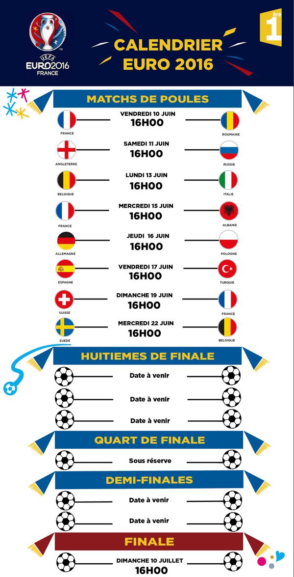 Calendrier matchs Euro 2016 sur Guyane 1ère