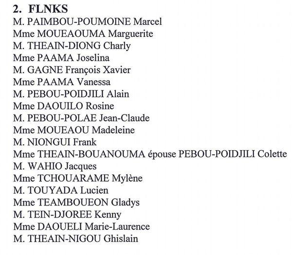 La liste FLNKS élection municipale 2017 à Ouégoa