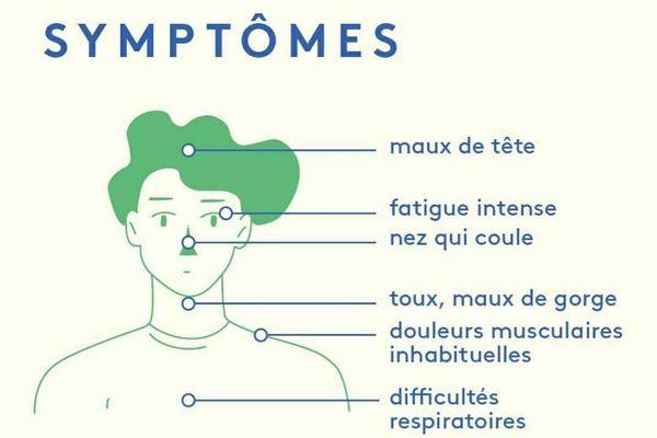 Coronavirus : symptomes 3x2