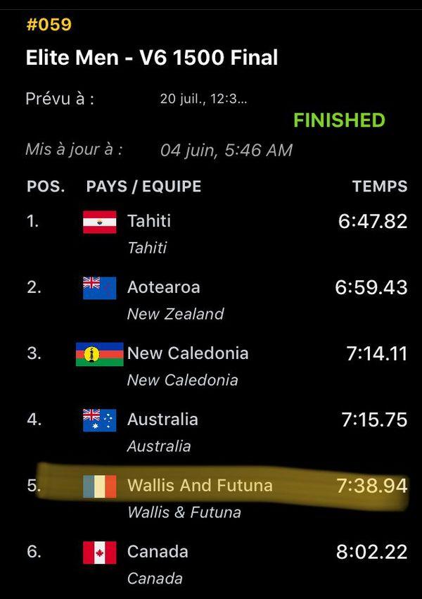 finale elite open v6 1500m