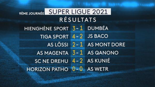 Super ligue de football résultats 9ème journée