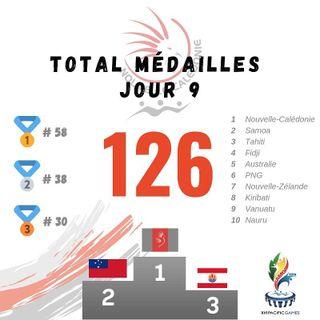 Samoa 2019, tableau des médailles du 17 juillet version CTOS-NC