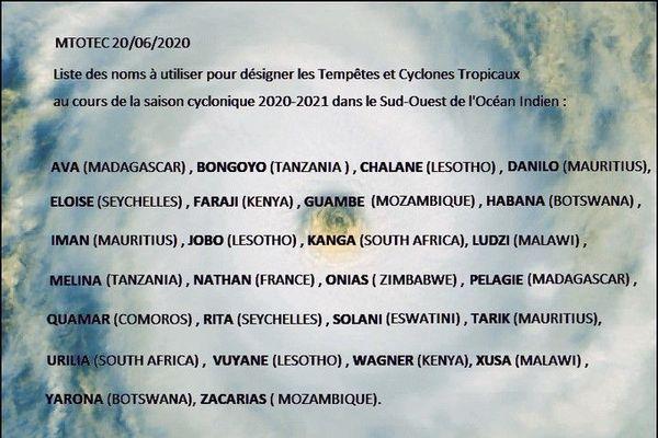 Liste noms tempêtes
