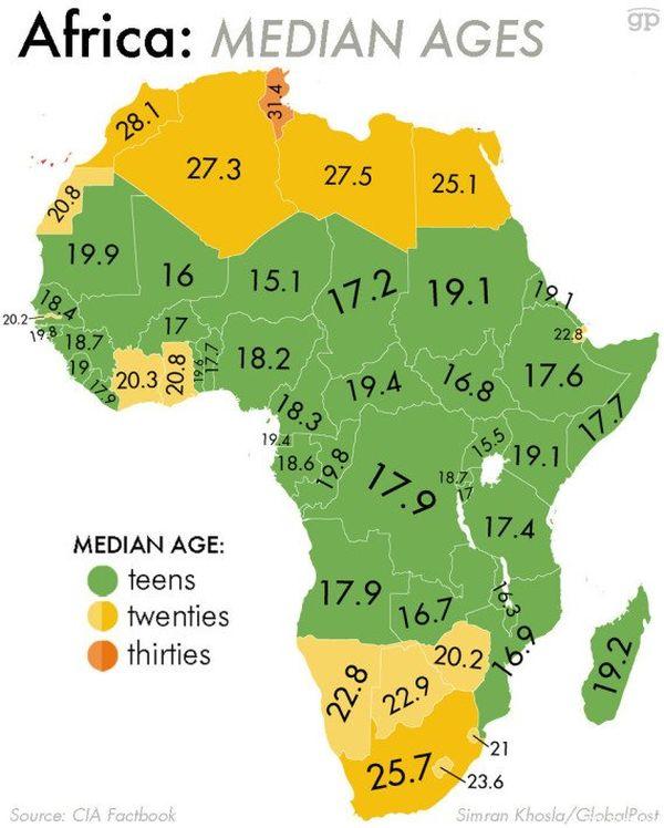 ages moyens afrique carte