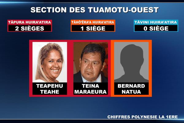 section 5 tuamotu est assemblée