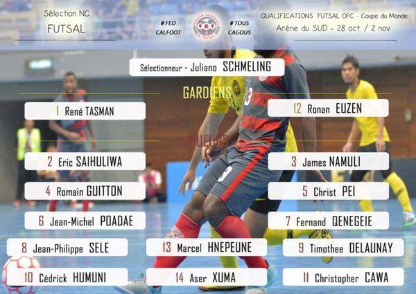 Coupe des Nations d'Océanie de futsal 2019, détail de l'équipe