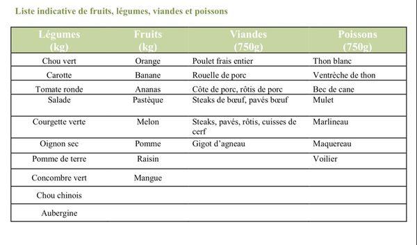 Bouclier qualité-prix produits frais liste indicative