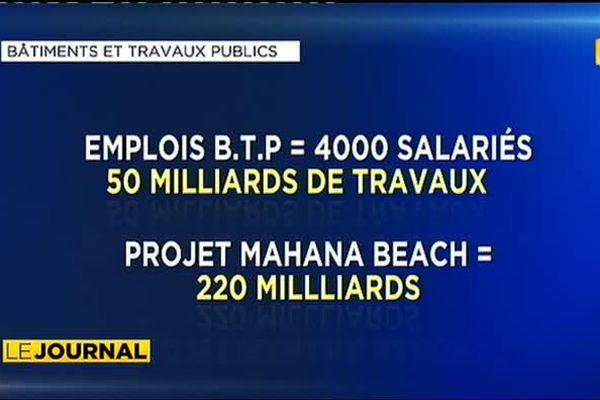 Mahana beach : l'hôtellerie et le BTP circonspects