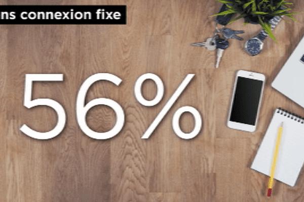 infog 56% du territoire hors connecté au net