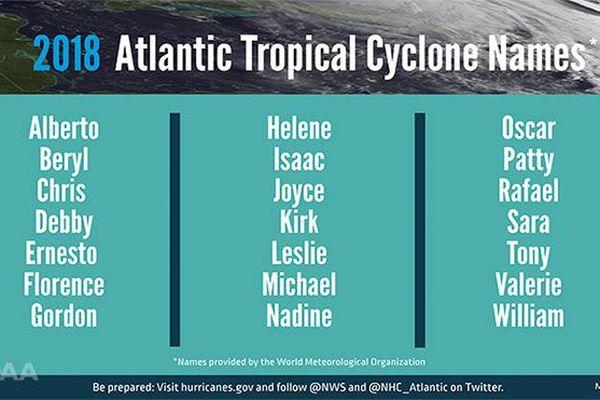 ouragans : noms des cyclones en 2018