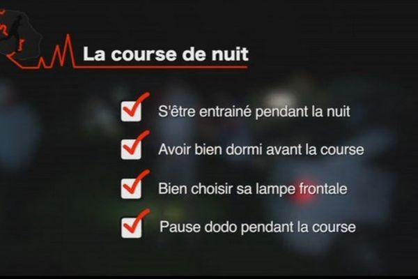 20151020 Grand Raid Course de Nuit