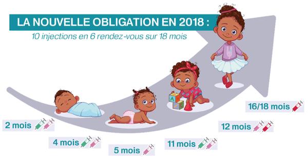 Vaccins obligation 2018