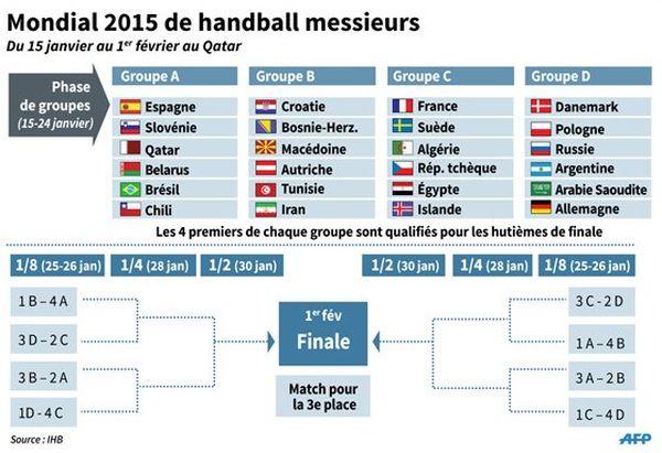mondial handball 1