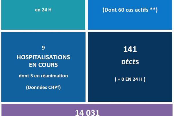 Covid-19 : les vaccinations en vitesse de croisière