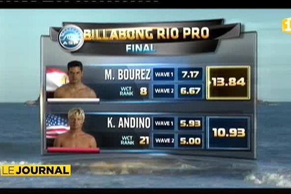 Surf : Michel Bourez s'impose à Rio