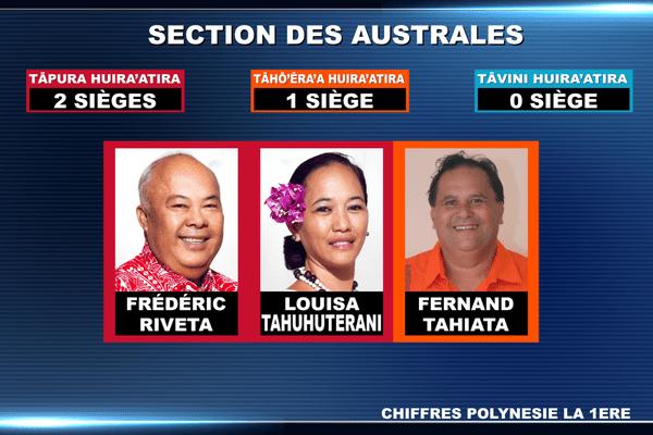 section 8 australes assemblée