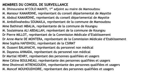 Composition du conseil de surveillance du CHM