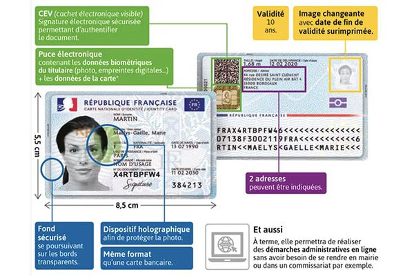 La nouvelle carte nationale d'identité en France