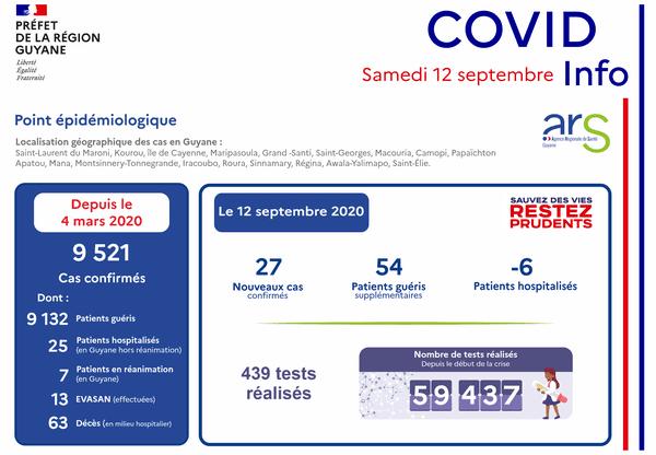 Bilan Covid Info 12 septembre 2020