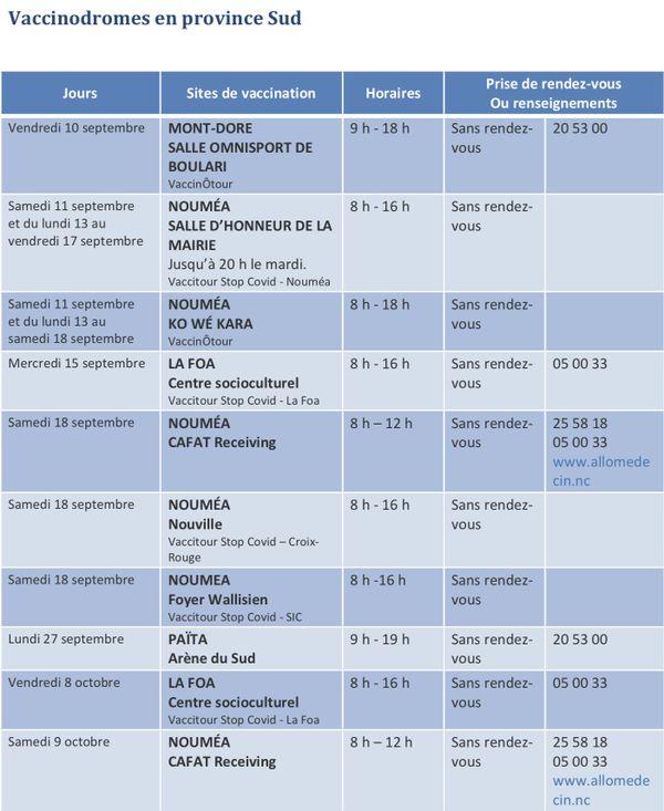 Vaccinodrome province Sud