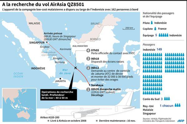 A la recherche du vol AirAsia QZ8501