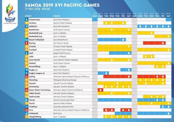 Programme Jeux Samoa