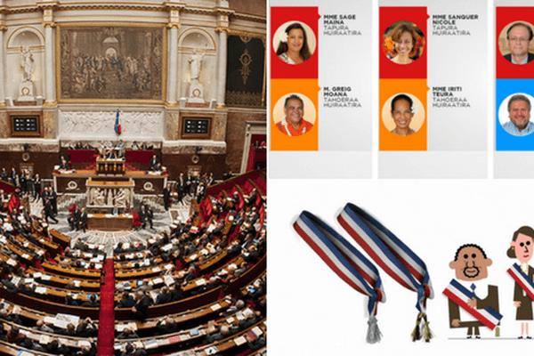 Le rôle d'un député