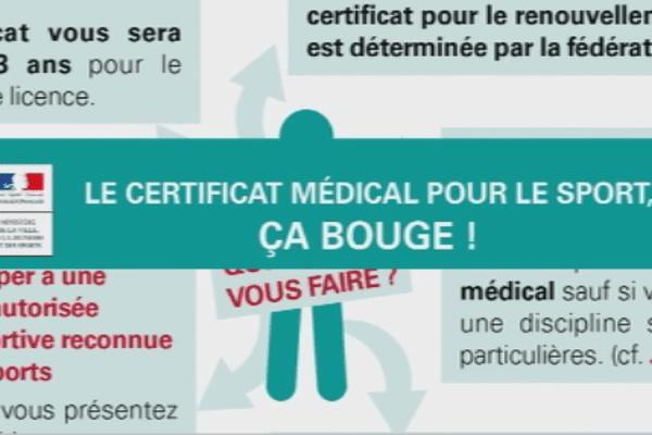 Renouvellement d'adhésion sportive, le certificat médical n'est plus systématique