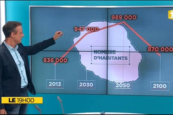 Le+ du 19h : Les 50 ans de l'Insee