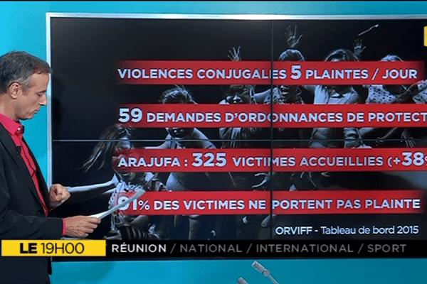 Le+, violences faites aux femmes