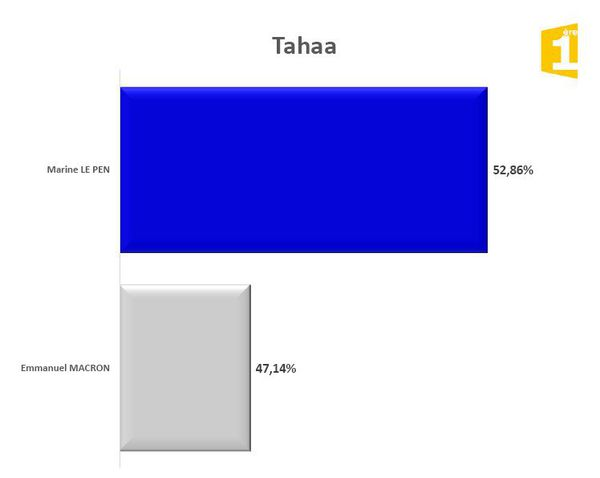 taha'a