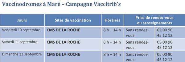 Vaccinodrome Maré