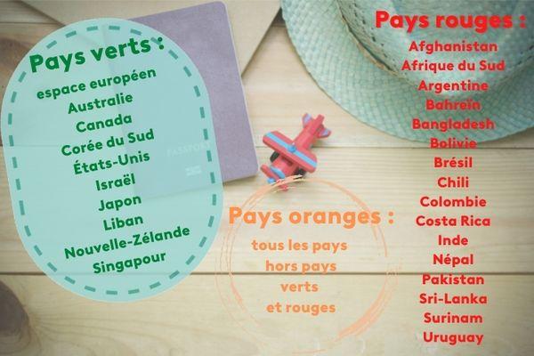 Pays / voyages intercontinentaux