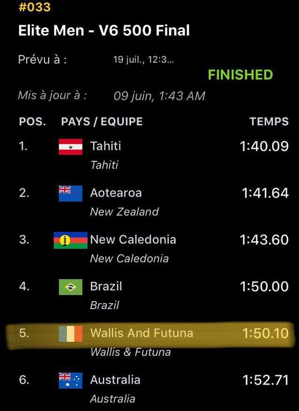 elite selection finale V6 500m