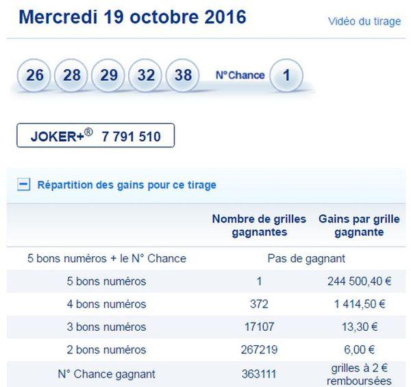 Loto 20 Oct 2016