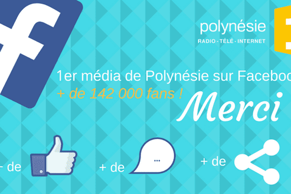 plus de 142 000 internautes suivent Polynésie 1ère sur facebook