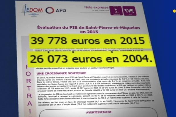 PIB de saint-pierre et miquelon