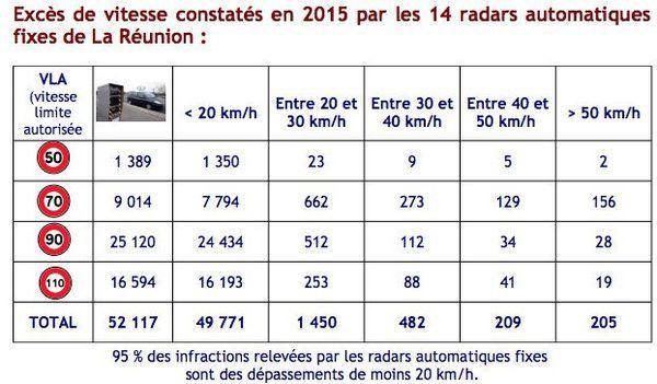 20160611 Tableau Radar