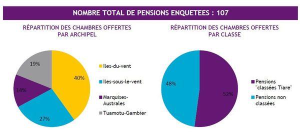 pensions1
