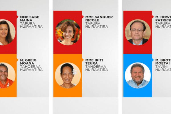 Législatives : candidats 2nd tour